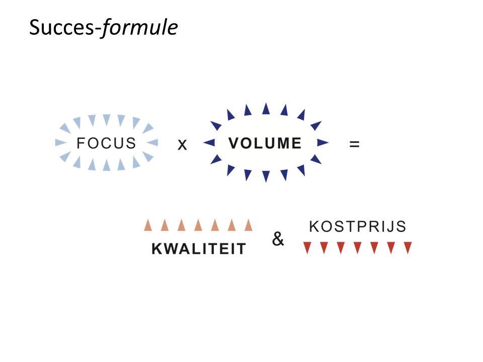 Succes-formule