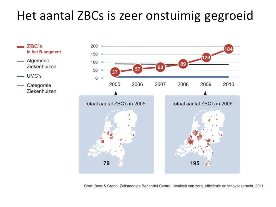 Het aantal ZBCs is zeer onstuimig gegroeid