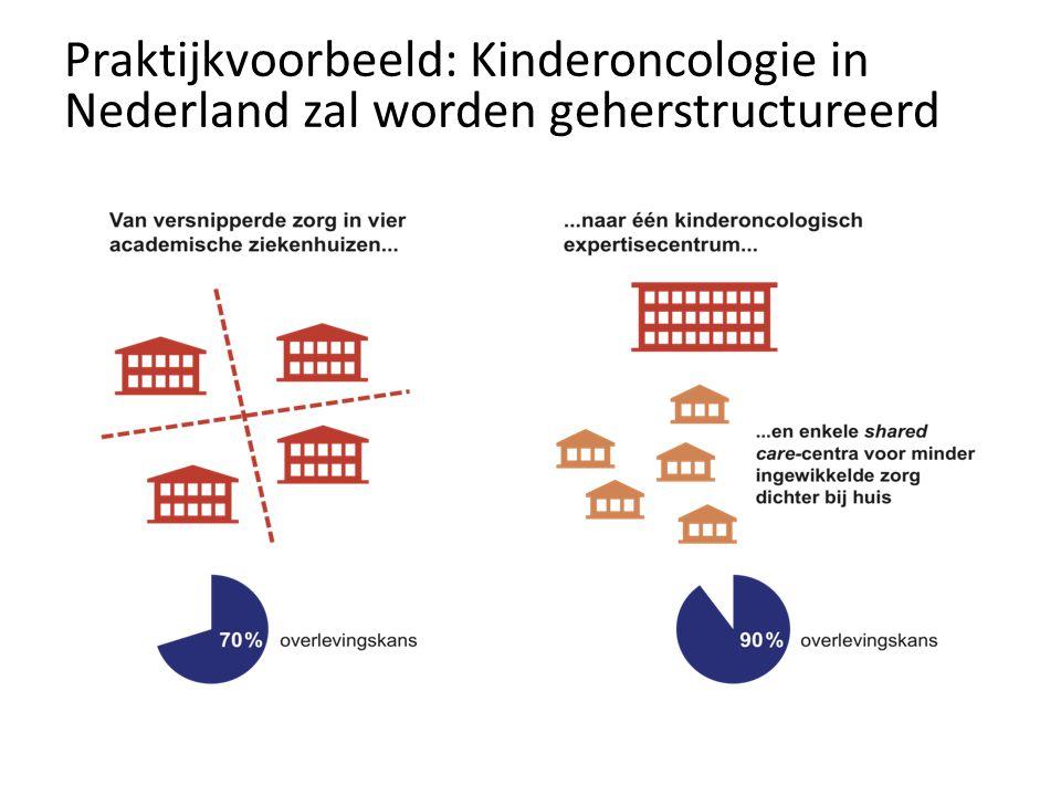Praktijkvoorbeeld: Kinderoncologie in Nederland zal worden geherstructureerd
