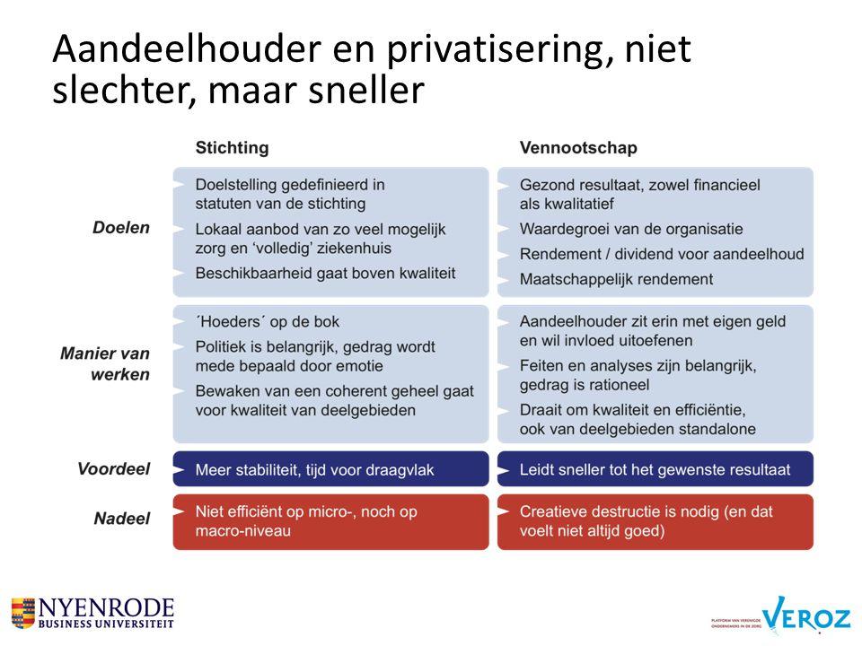 Aandeelhouder en privatisering, niet slechter, maar sneller