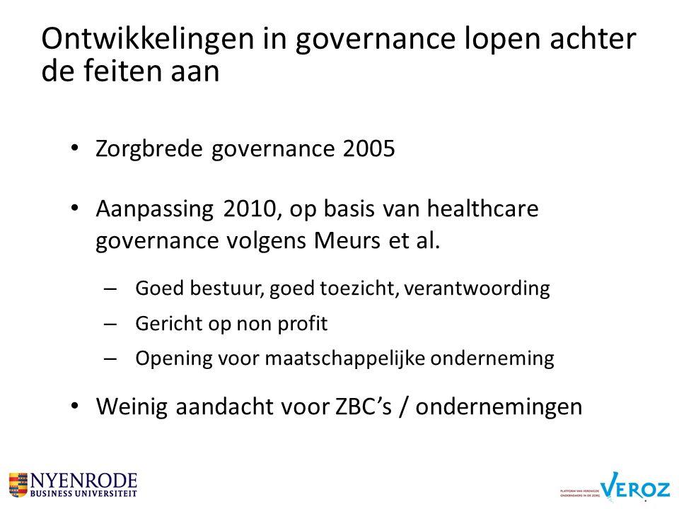 Ontwikkelingen in governance lopen achter de feiten aan Zorgbrede governance 2005 Aanpassing 2010, op basis van healthcare governance volgens Meurs et al.