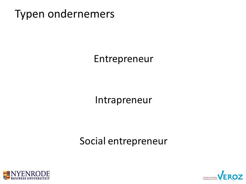 Typen ondernemers Entrepreneur Intrapreneur Social entrepreneur