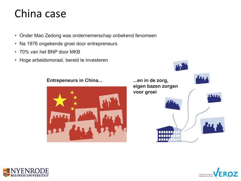 China case