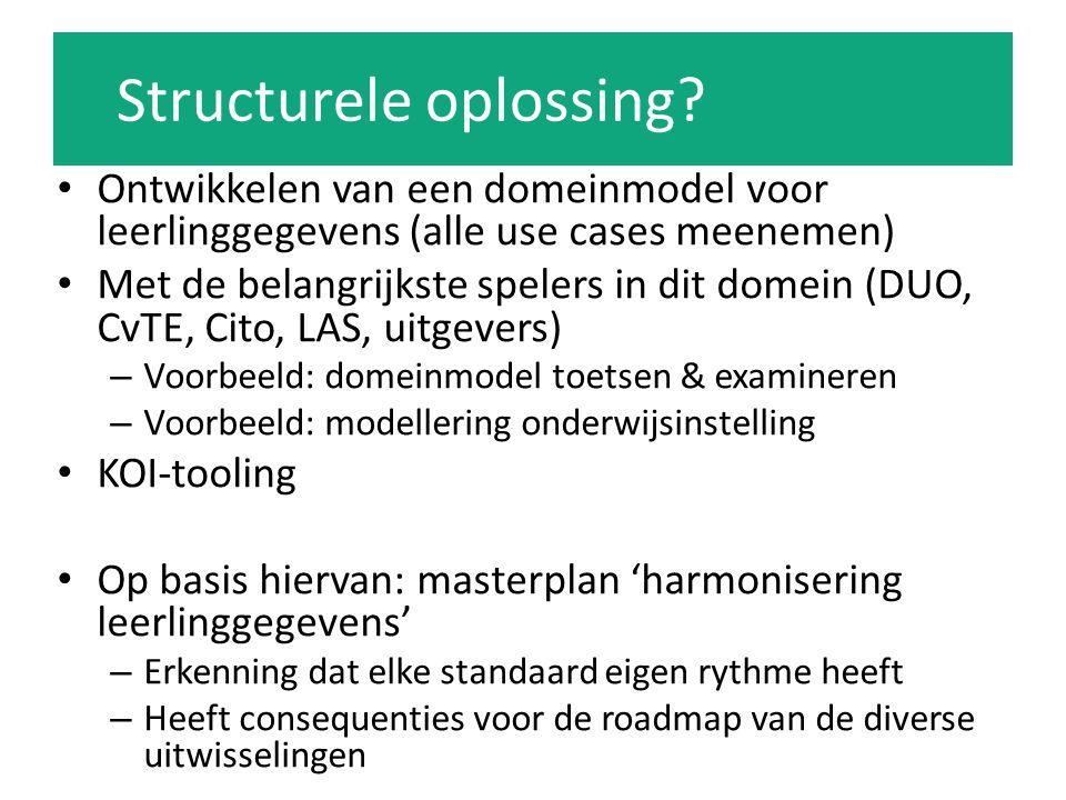 Structurele oplossing? Ontwikkelen van een domeinmodel voor leerlinggegevens (alle use cases meenemen) Met de belangrijkste spelers in dit domein (DUO