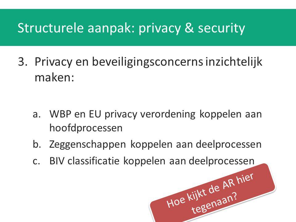 Structurele aanpak: privacy & security 3.Privacy en beveiligingsconcerns inzichtelijk maken: a.WBP en EU privacy verordening koppelen aan hoofdprocessen b.Zeggenschappen koppelen aan deelprocessen c.BIV classificatie koppelen aan deelprocessen Hoe kijkt de AR hier tegenaan?