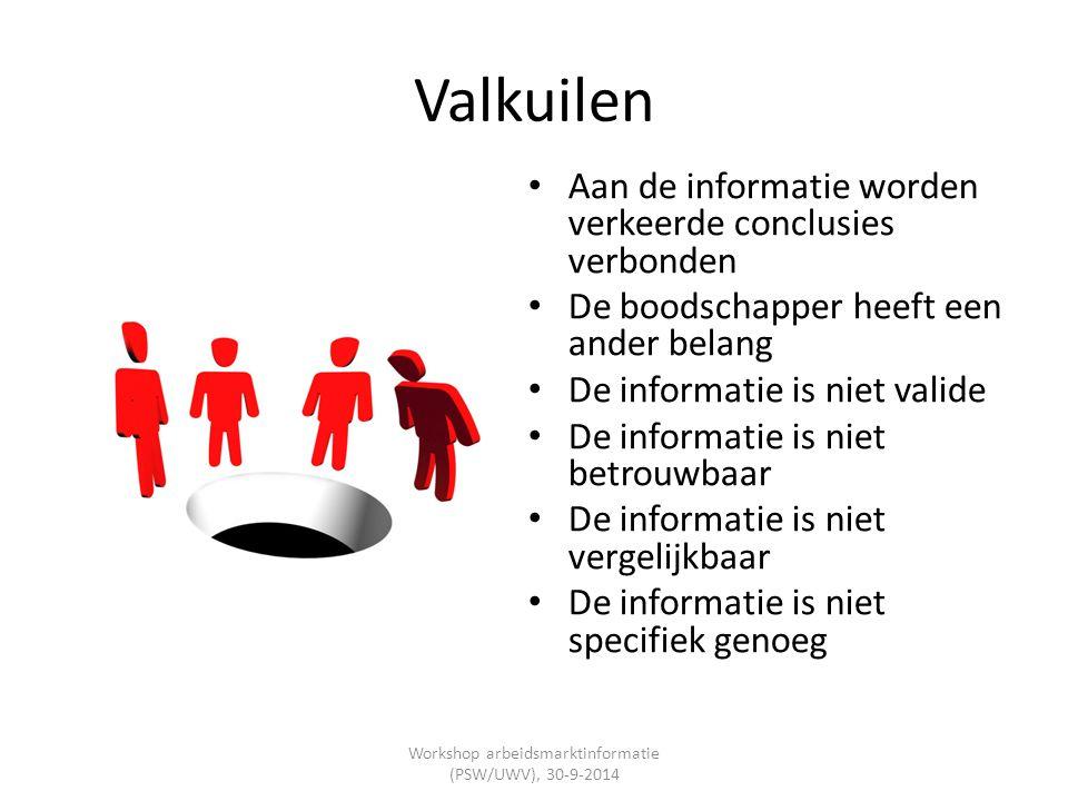 Valkuilen Aan de informatie worden verkeerde conclusies verbonden De boodschapper heeft een ander belang De informatie is niet valide De informatie is