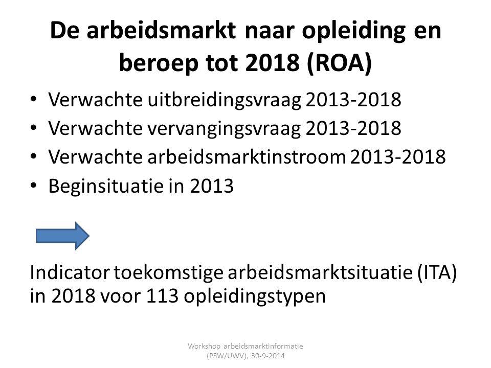 De arbeidsmarkt naar opleiding en beroep tot 2018 (ROA) Verwachte uitbreidingsvraag 2013-2018 Verwachte vervangingsvraag 2013-2018 Verwachte arbeidsma