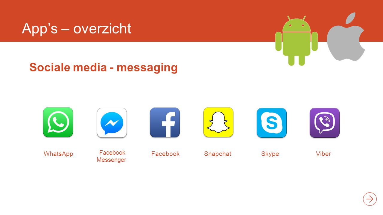 App's – overzicht Sociale media - messaging WhatsApp Facebook Messenger Facebook Snapchat Skype Viber