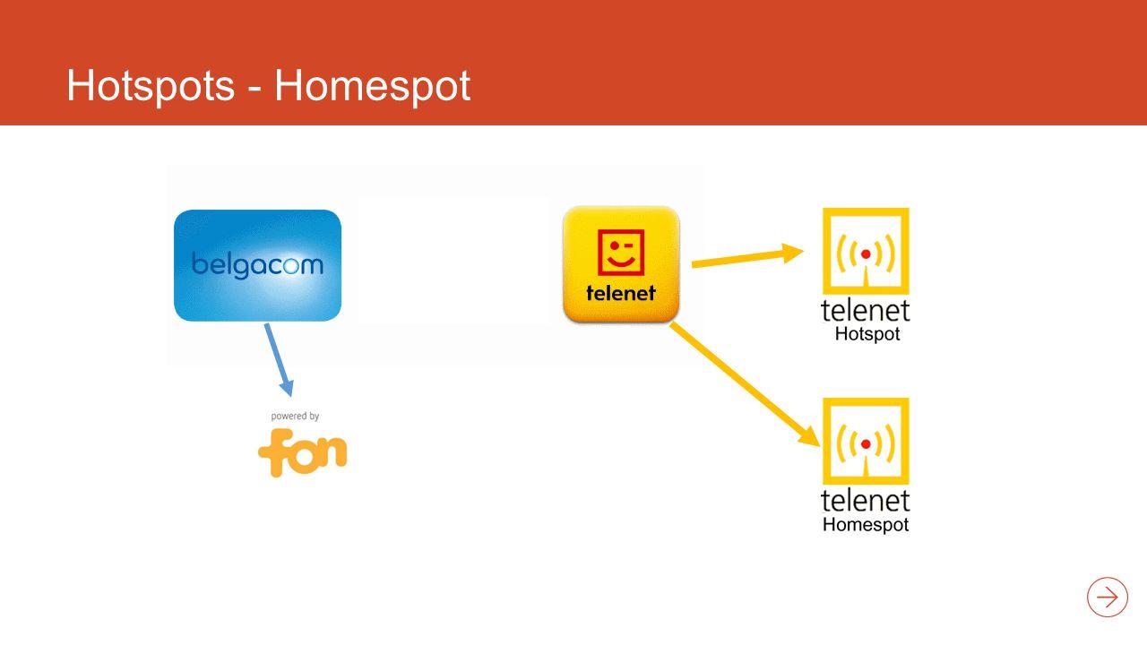 Hotspots - Homespot