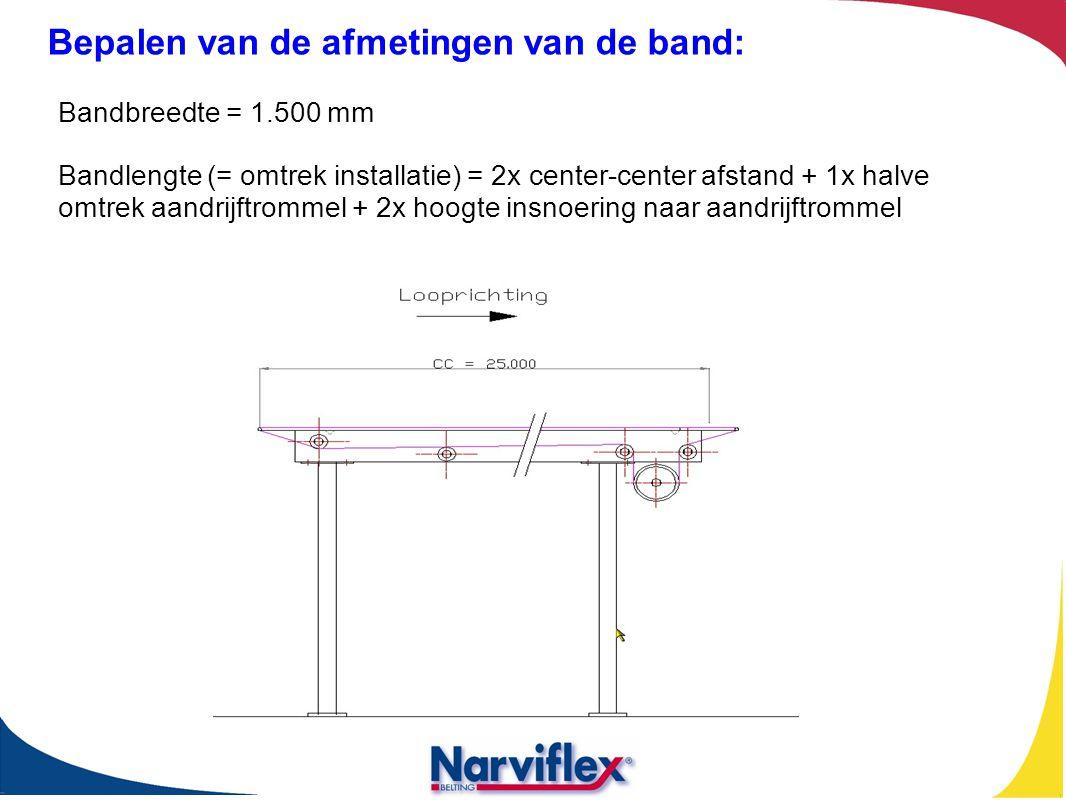 Bepalen van de afmetingen van de band: Bandbreedte = 1.500 mm Bandlengte (= omtrek installatie) = 2x center-center afstand + 1x halve omtrek aandrijft