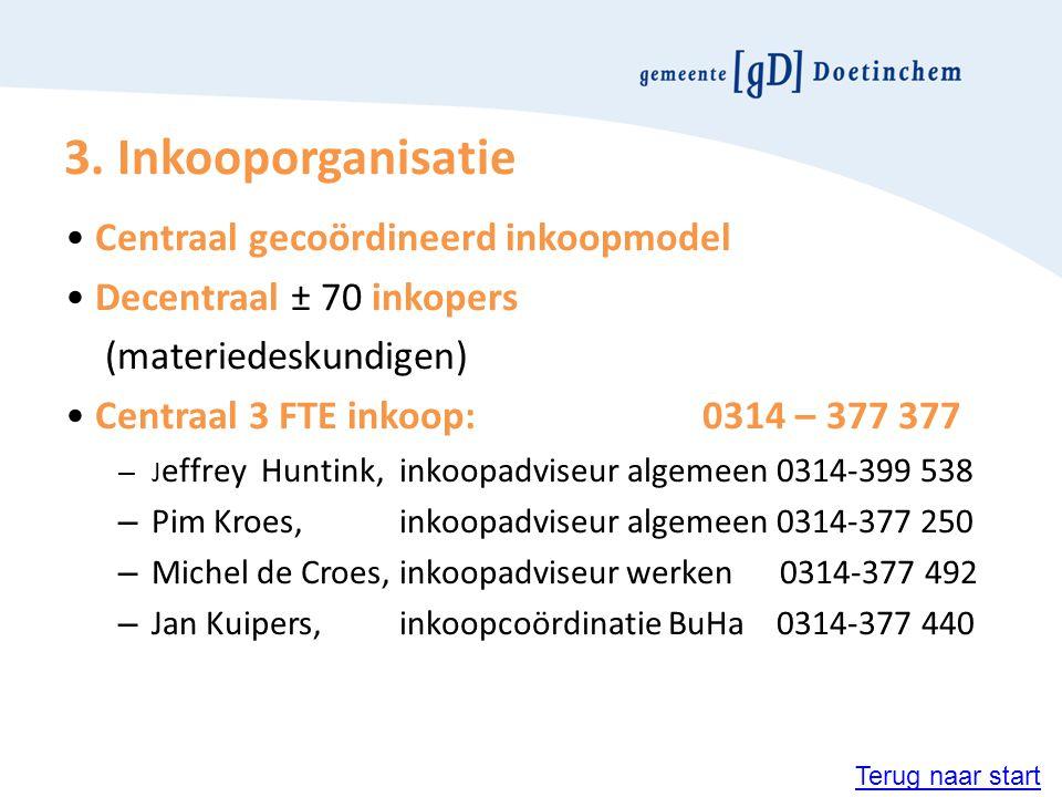 3. Inkooporganisatie Centraal gecoördineerd inkoopmodel Decentraal ± 70 inkopers (materiedeskundigen) Centraal 3 FTE inkoop:0314 – 377 377 – J effrey