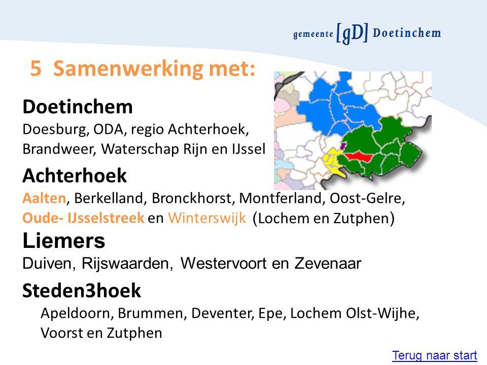5 Samenwerking met: Doetinchem Doesburg, ODA, regio Achterhoek, Brandweer, Waterschap Rijn en IJssel Terug naar start Achterhoek Aalten, Berkelland, B