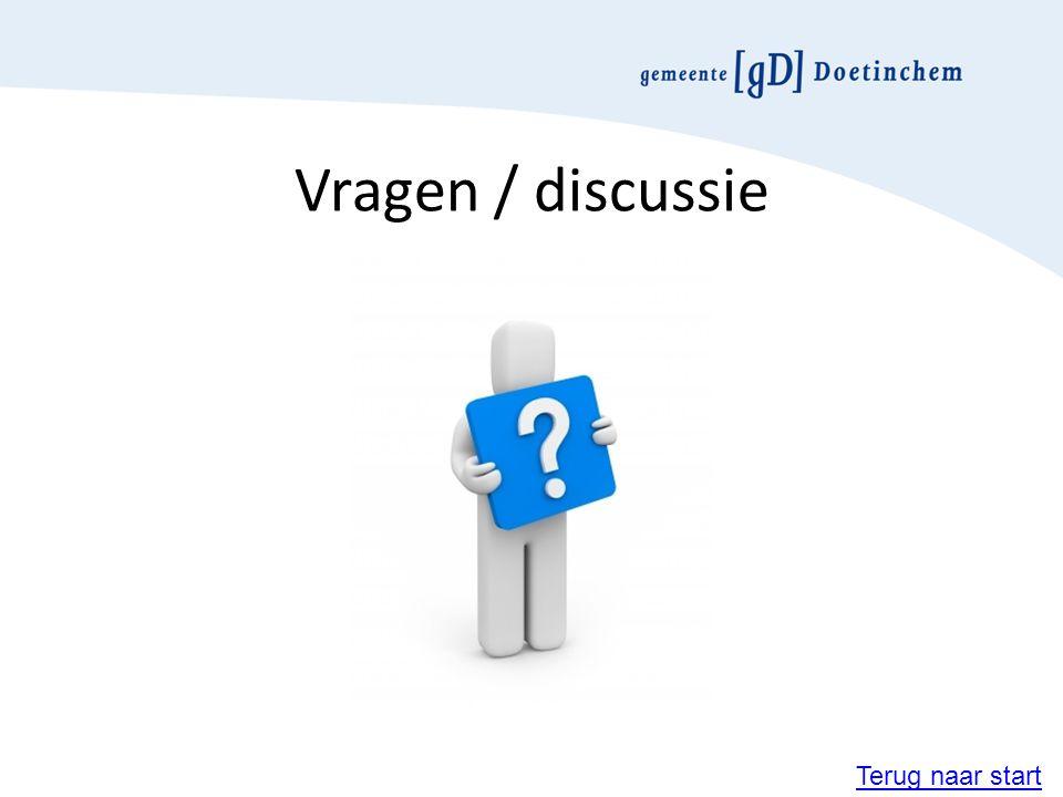 Vragen / discussie Terug naar start