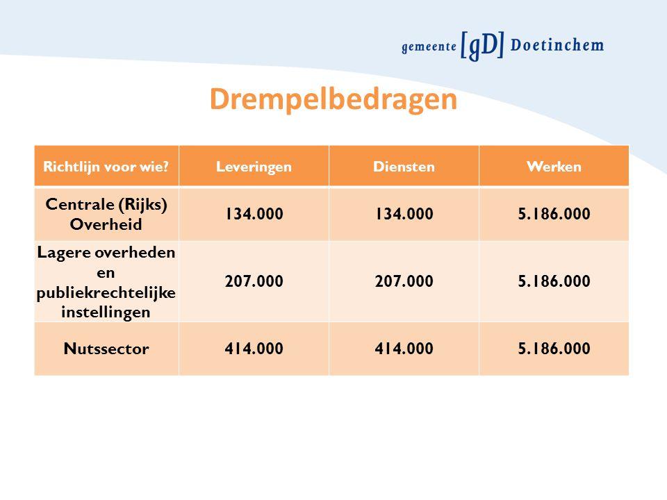 Drempelbedragen Richtlijn voor wie?LeveringenDienstenWerken Centrale (Rijks) Overheid 134.000 5.186.000 Lagere overheden en publiekrechtelijke instell