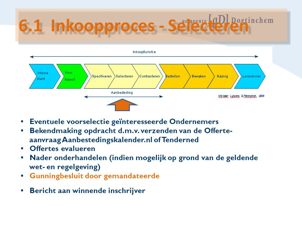 Eventuele voorselectie geïnteresseerde Ondernemers Bekendmaking opdracht d.m.v. verzenden van de Offerte- aanvraag Aanbestedingskalender.nl of Tendern