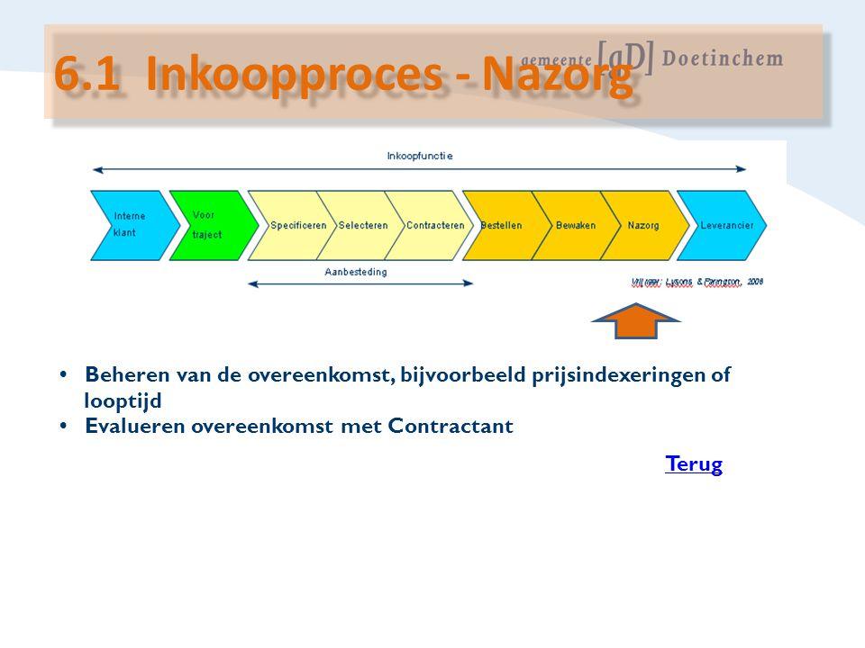 Beheren van de overeenkomst, bijvoorbeeld prijsindexeringen of looptijd Evalueren overeenkomst met Contractant Terug 6.1 Inkoopproces - Nazorg