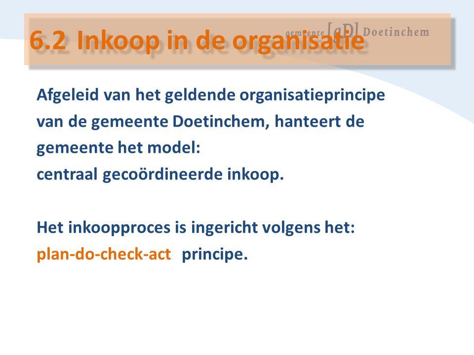 Afgeleid van het geldende organisatieprincipe van de gemeente Doetinchem, hanteert de gemeente het model: centraal gecoördineerde inkoop. Het inkooppr