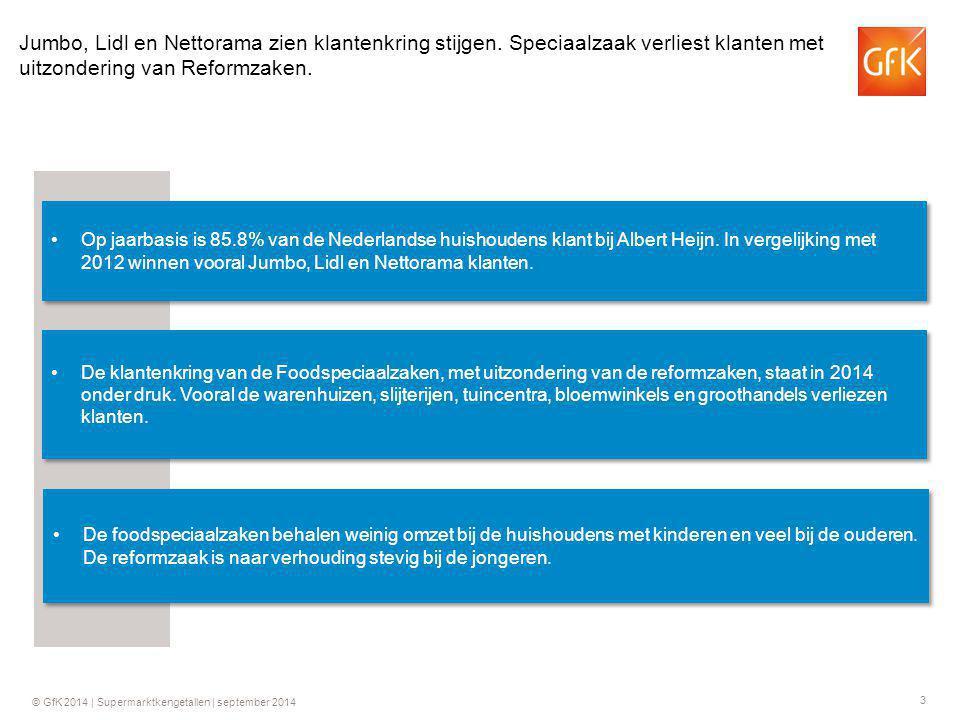 3 © GfK 2014 | Supermarktkengetallen | september 2014 Jumbo, Lidl en Nettorama zien klantenkring stijgen.