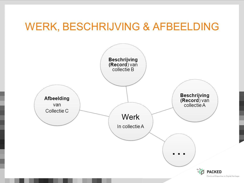 WERK, BESCHRIJVING & AFBEELDING Werk In collectie A Beschrijving (Record) van collectie B Beschrijving (Record) van collectie A … Afbeelding van Collectie C