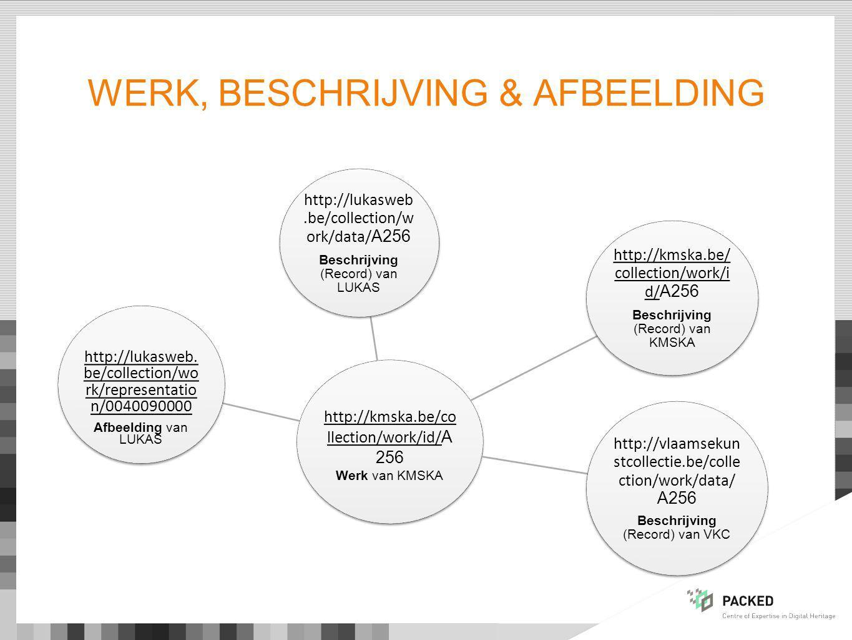 WERK, BESCHRIJVING & AFBEELDING http://kmska.be/c ollection/work/id/ A256 Werk van KMSKA http://kmska.be/ collection/work/i d/ A256 Beschrijving (Record) van KMSKA http://vlaamsekun stcollectie.be/colle ction/work/data/ A256 Beschrijving (Record) van VKC http://lukasweb.be/collection/w ork/data/ A256 Beschrijving (Record) van LUKAS http://lukasweb.