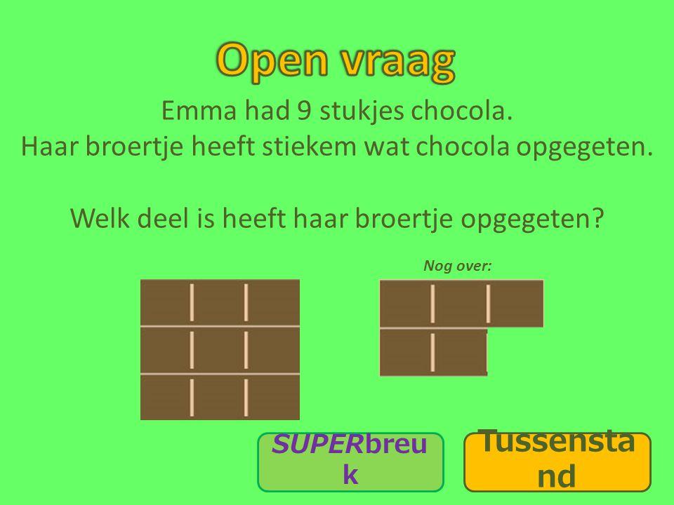 Emma had 9 stukjes chocola.Haar broertje heeft stiekem wat chocola opgegeten.