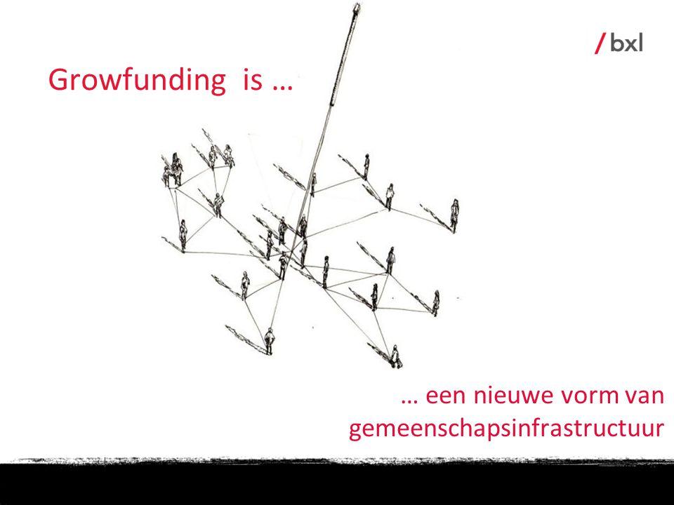 | … een nieuwe vorm van gemeenschapsinfrastructuur Growfunding is …
