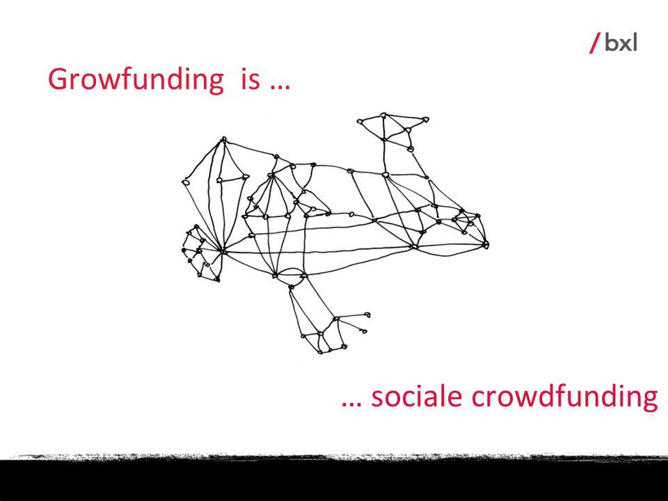 | … sociale crowdfunding Growfunding is …