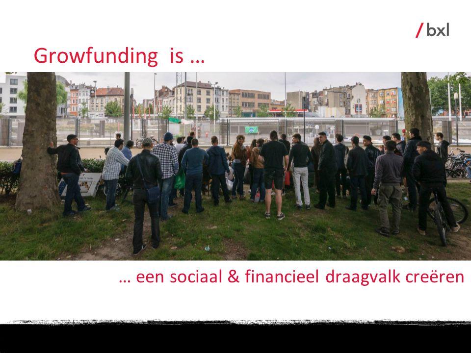 | … een sociaal & financieel draagvalk creëren Growfunding is …