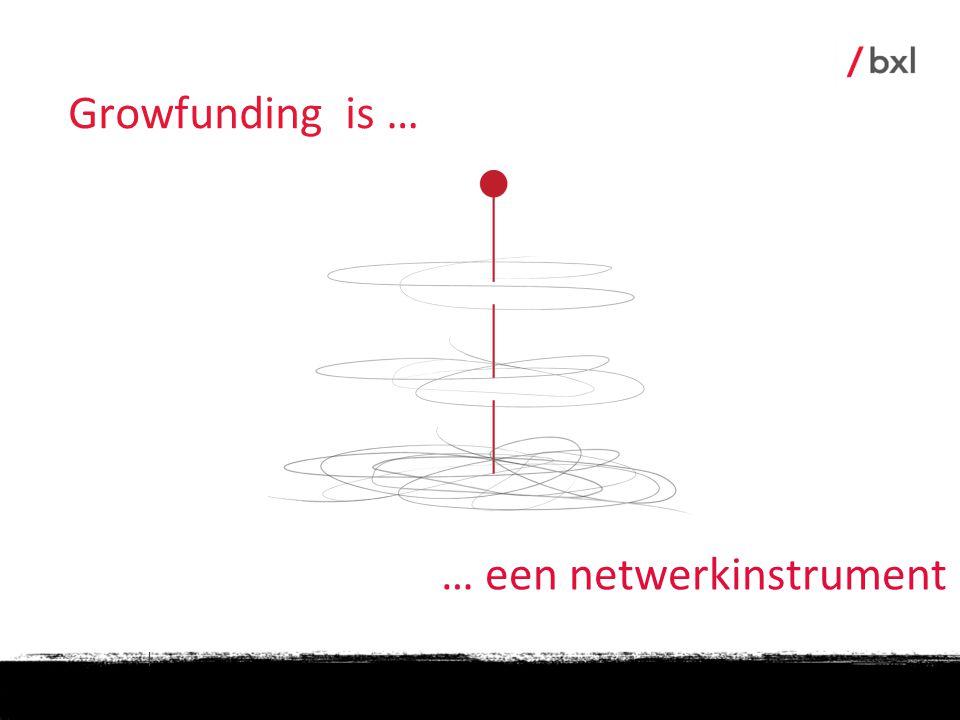 | … een netwerkinstrument Growfunding is …