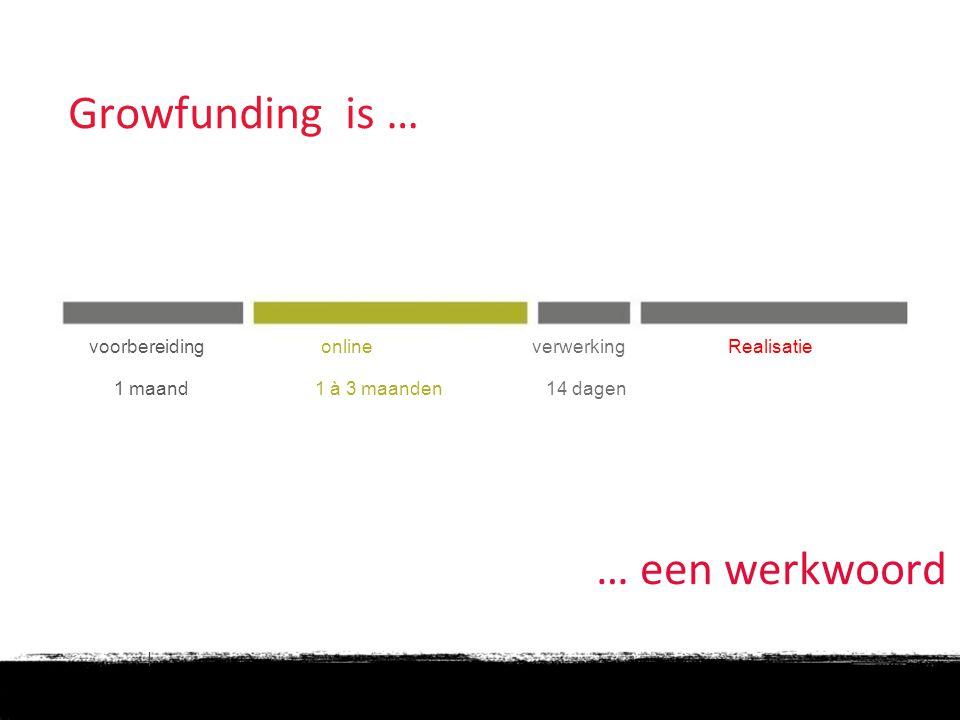 | voorbereidingonlineverwerkingRealisatie 1 maand1 à 3 maanden14 dagen … een werkwoord Growfunding is …