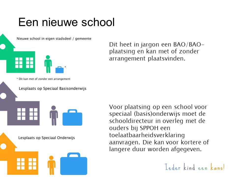 Een nieuwe school Dit heet in jargon een BAO/BAO- plaatsing en kan met of zonder arrangement plaatsvinden. Voor plaatsing op een school voor speciaal