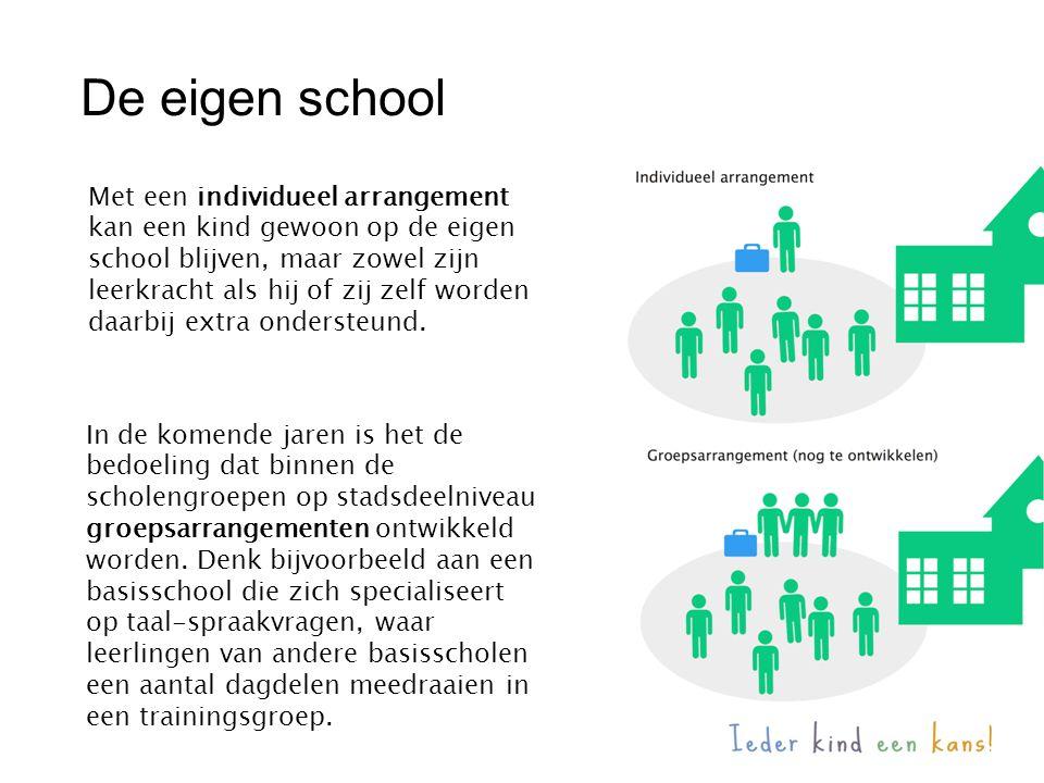 De eigen school Met een individueel arrangement kan een kind gewoon op de eigen school blijven, maar zowel zijn leerkracht als hij of zij zelf worden