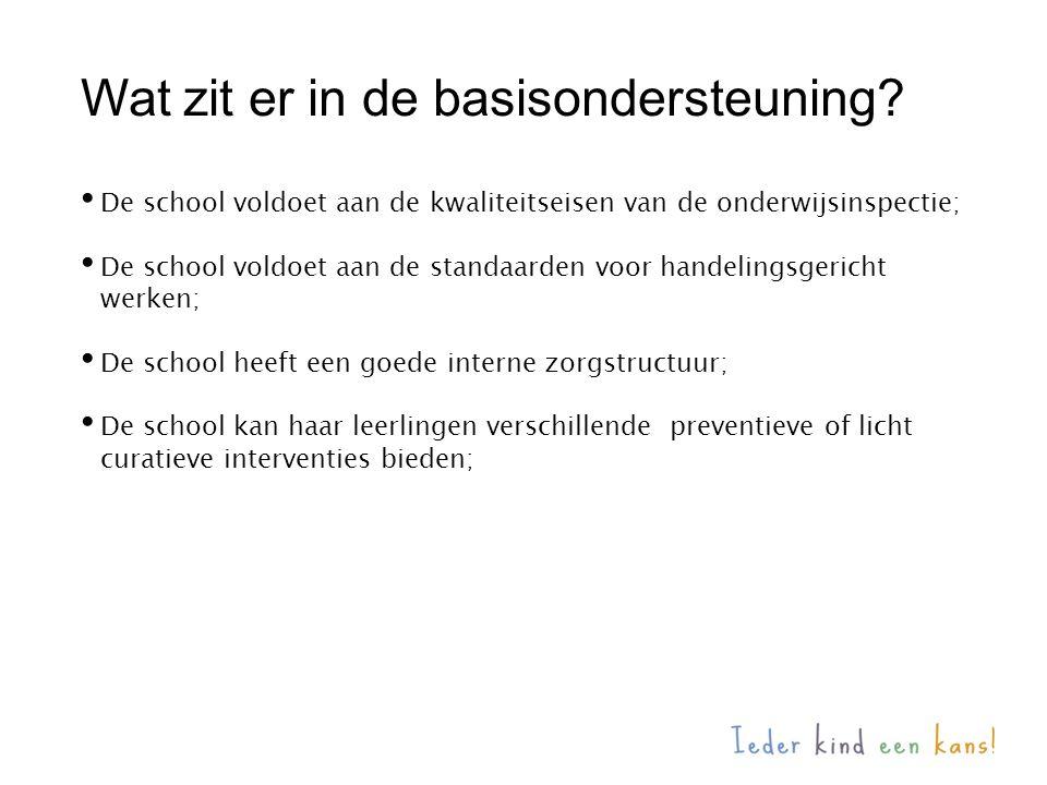 Wat zit er in de basisondersteuning? De school voldoet aan de kwaliteitseisen van de onderwijsinspectie; De school voldoet aan de standaarden voor han