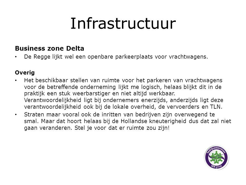 Infrastructuur Business zone Delta De Regge lijkt wel een openbare parkeerplaats voor vrachtwagens.
