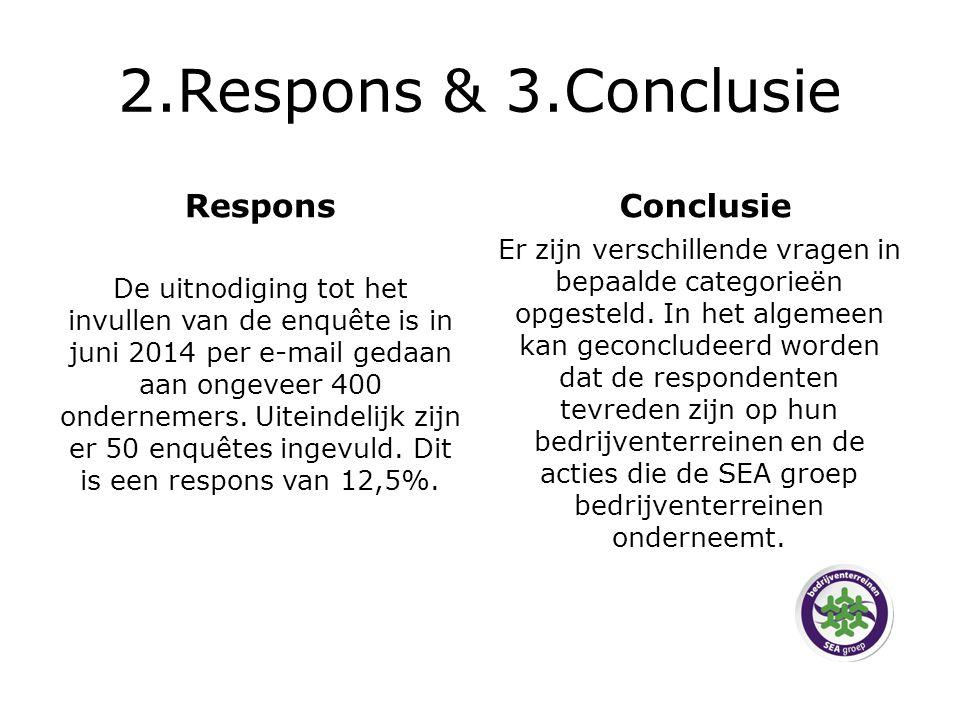 2.Respons & 3.Conclusie Respons De uitnodiging tot het invullen van de enquête is in juni 2014 per e-mail gedaan aan ongeveer 400 ondernemers.