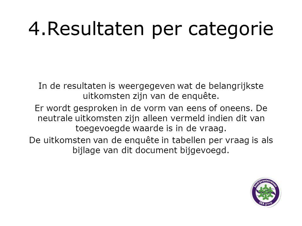 Ondernemersklimaat Swifterbant: Industrieweg: Huidige regelgeving rond locatie van bedrijfsactiviteiten wordt niet voldoende nageleefd waardoor er juist afkeer gecreëerd word voor vestiging naast of nabij een bedrijfslocatie.