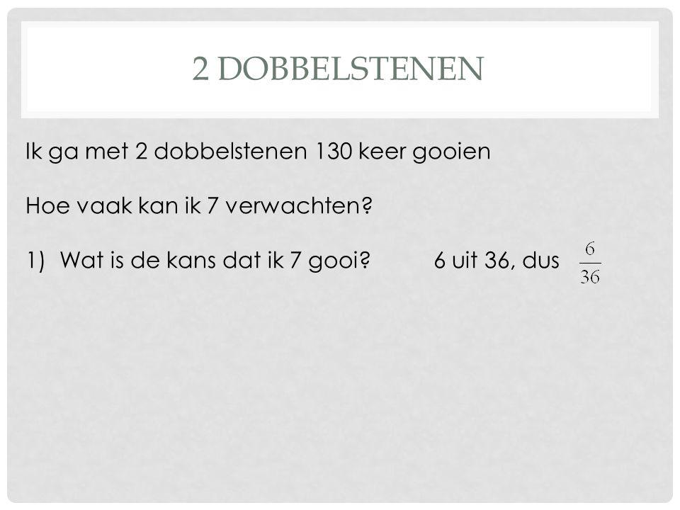 2 DOBBELSTENEN Ik ga met 2 dobbelstenen 130 keer gooien Hoe vaak kan ik 7 verwachten? 1)Wat is de kans dat ik 7 gooi?6 uit 36, dus