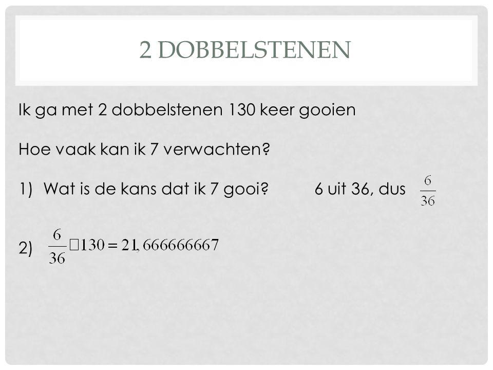 2 DOBBELSTENEN Ik ga met 2 dobbelstenen 130 keer gooien Hoe vaak kan ik 7 verwachten? 1)Wat is de kans dat ik 7 gooi?6 uit 36, dus 2)