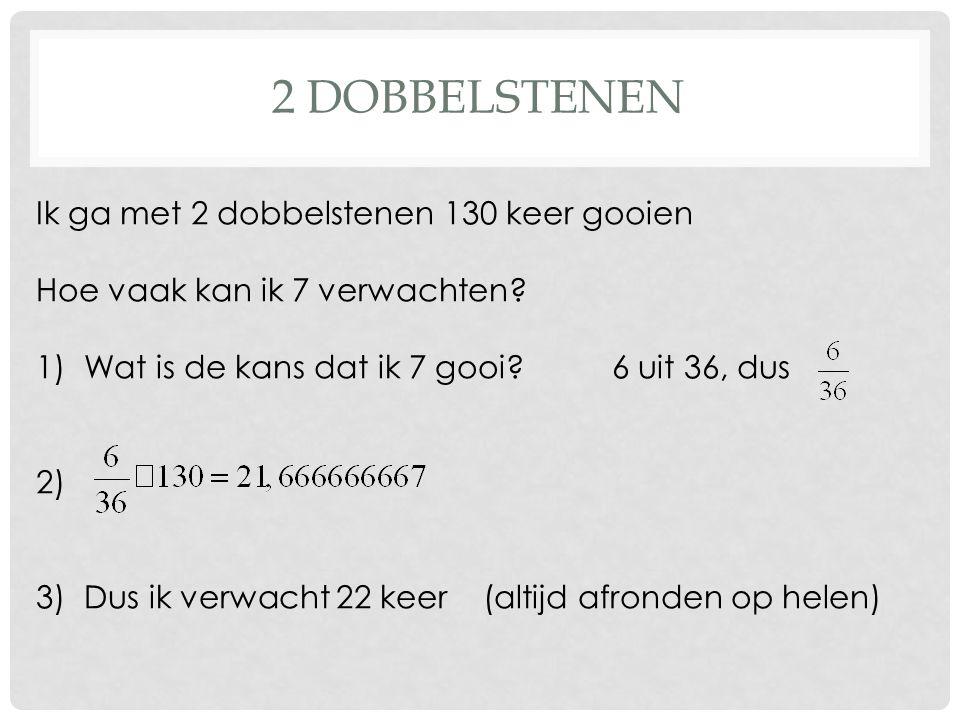 2 DOBBELSTENEN Ik ga met 2 dobbelstenen 130 keer gooien Hoe vaak kan ik 7 verwachten? 1)Wat is de kans dat ik 7 gooi?6 uit 36, dus 2) 3)Dus ik verwach