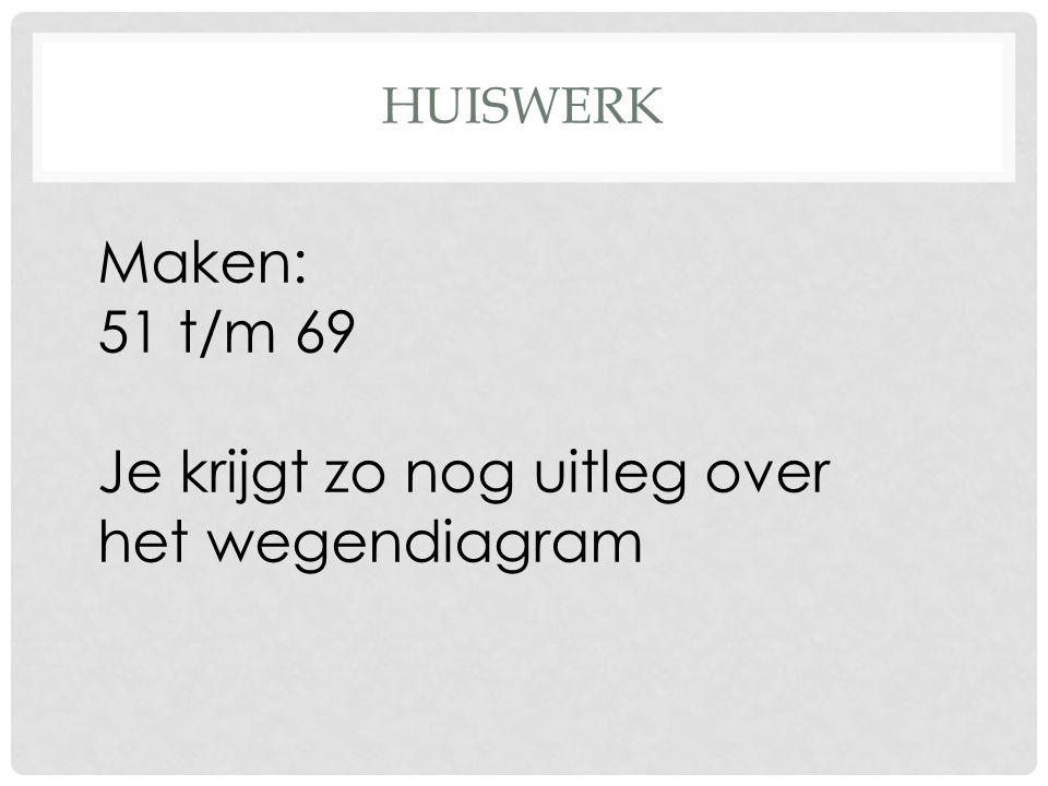 HUISWERK Maken: 51 t/m 69 Je krijgt zo nog uitleg over het wegendiagram