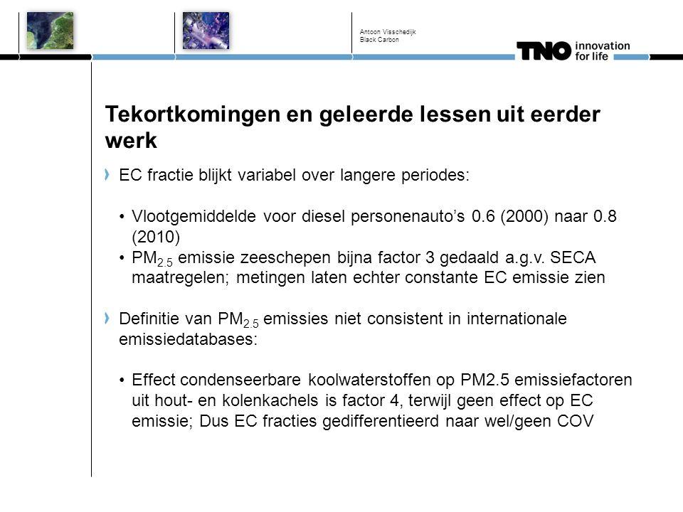 Tekortkomingen en geleerde lessen uit eerder werk EC fractie blijkt variabel over langere periodes: Vlootgemiddelde voor diesel personenauto's 0.6 (20