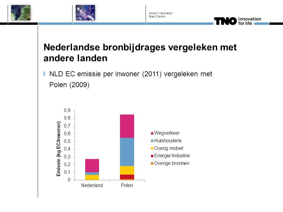 Nederlandse bronbijdrages vergeleken met andere landen NLD EC emissie per inwoner (2011) vergeleken met Polen (2009) Antoon Visschedijk Black Carbon
