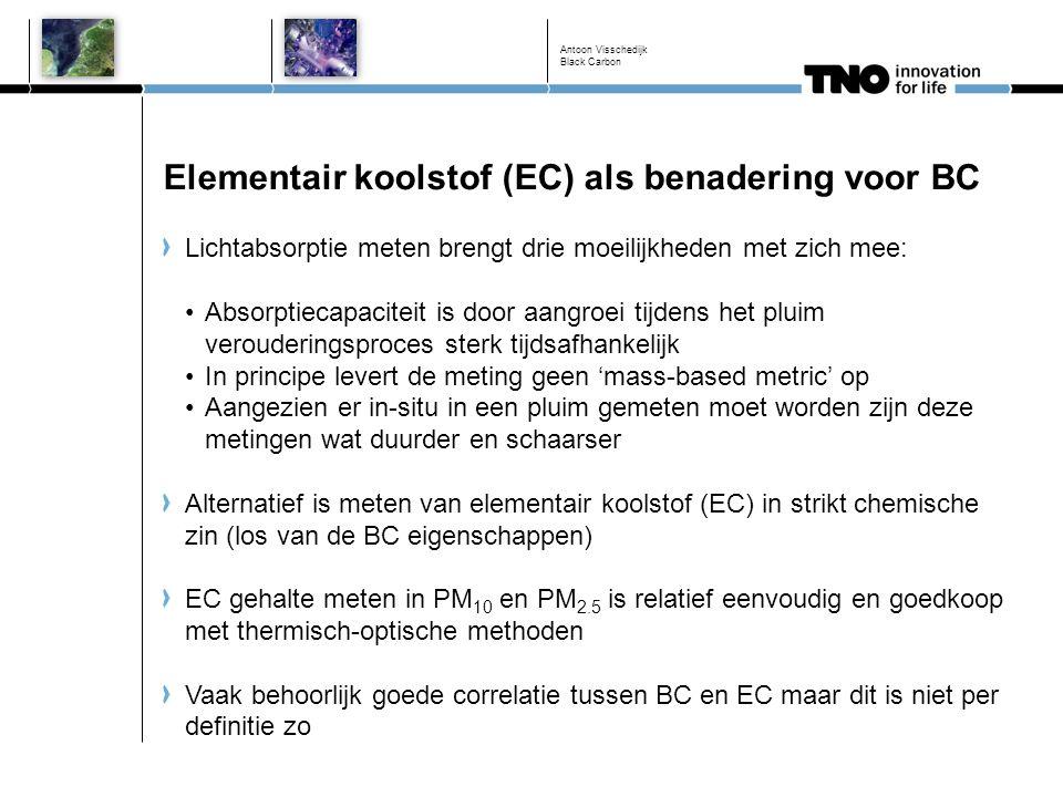 Elementair koolstof (EC) als benadering voor BC Lichtabsorptie meten brengt drie moeilijkheden met zich mee: Absorptiecapaciteit is door aangroei tijd
