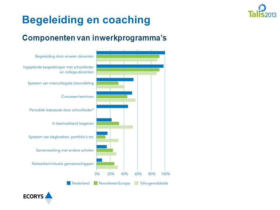Begeleiding en coaching Componenten van inwerkprogramma's