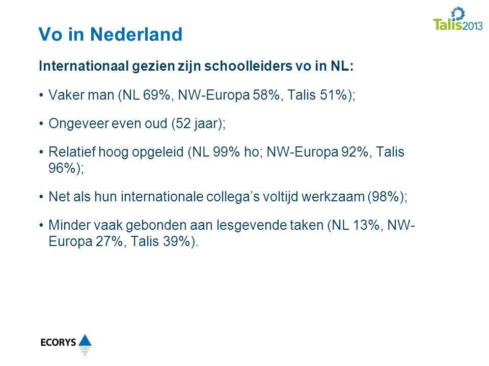 Vo in Nederland Vaker man (NL 69%, NW-Europa 58%, Talis 51%); Ongeveer even oud (52 jaar); Relatief hoog opgeleid (NL 99% ho; NW-Europa 92%, Talis 96%); Net als hun internationale collega's voltijd werkzaam (98%); Minder vaak gebonden aan lesgevende taken (NL 13%, NW- Europa 27%, Talis 39%).
