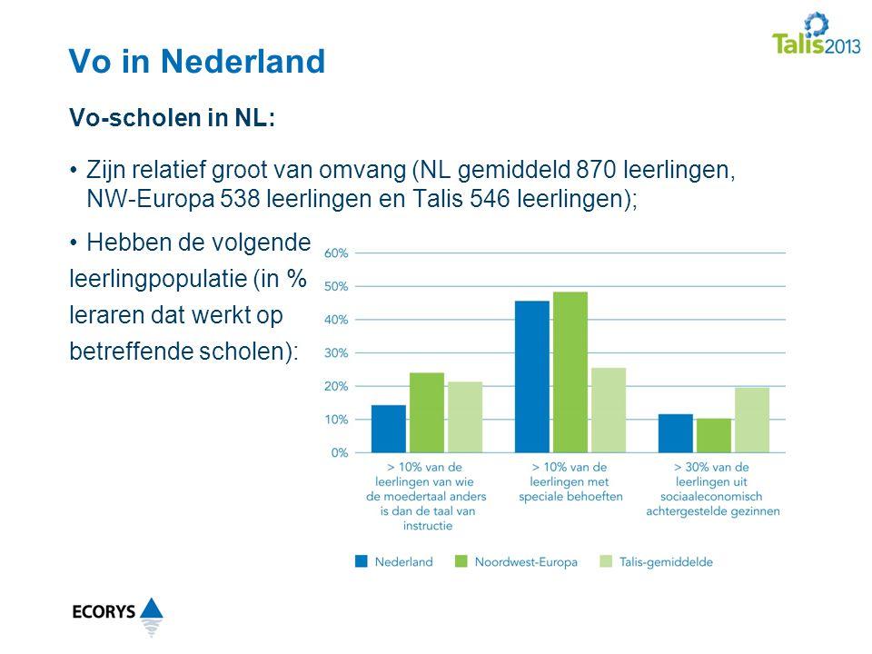 Vo in Nederland Zijn relatief groot van omvang (NL gemiddeld 870 leerlingen, NW-Europa 538 leerlingen en Talis 546 leerlingen); Hebben de volgende leerlingpopulatie (in % leraren dat werkt op betreffende scholen): Vo-scholen in NL: