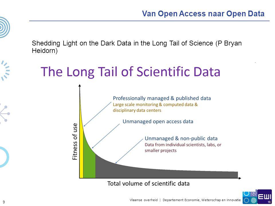 Vlaamse overheid | Departement Economie, Wetenschap en Innovatie Van Open Access naar Open Data Shedding Light on the Dark Data in the Long Tail of Sc