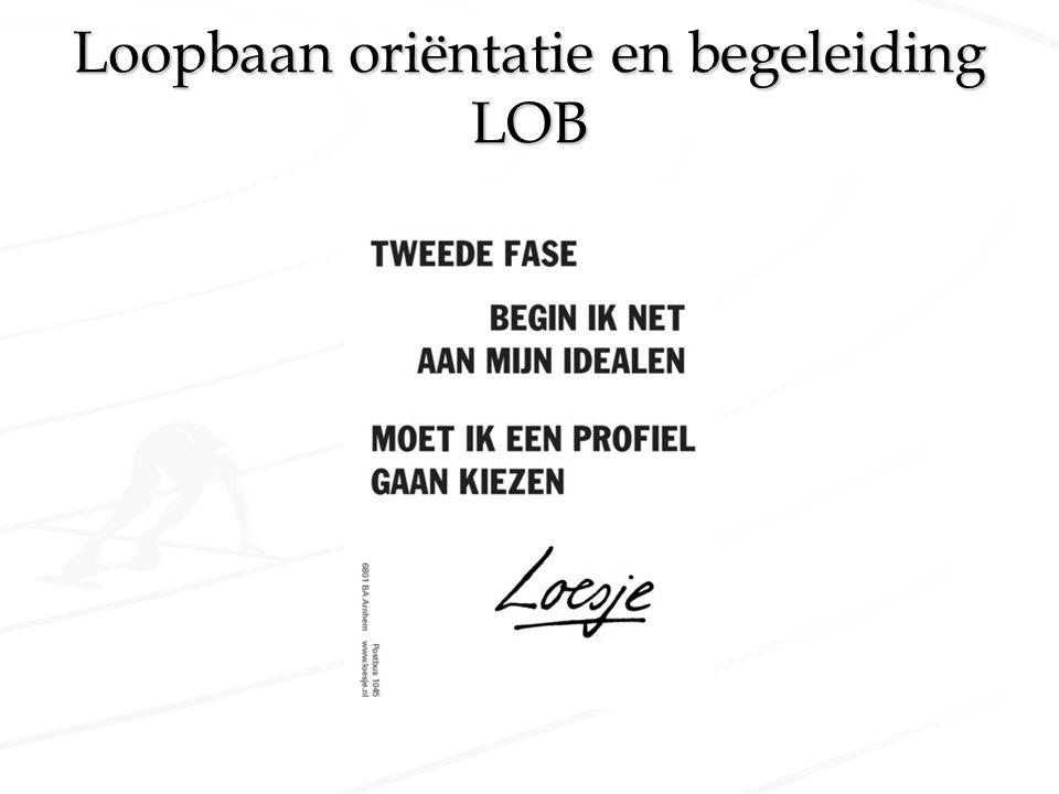 Loopbaan oriëntatie en begeleiding LOB