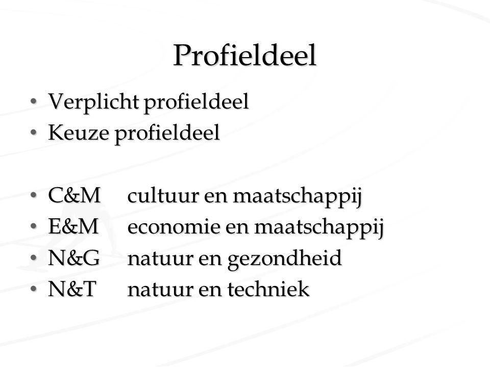 Profieldeel Verplicht profieldeel Verplicht profieldeel Keuze profieldeel Keuze profieldeel C&Mcultuur en maatschappij C&Mcultuur en maatschappij E&Me
