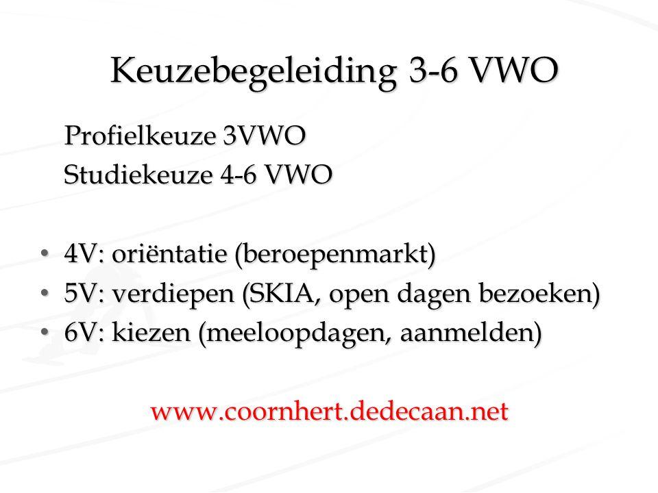 Keuzebegeleiding 3-6 VWO Profielkeuze 3VWO Studiekeuze 4-6 VWO 4V: oriëntatie (beroepenmarkt) 4V: oriëntatie (beroepenmarkt) 5V: verdiepen (SKIA, open dagen bezoeken) 5V: verdiepen (SKIA, open dagen bezoeken) 6V: kiezen (meeloopdagen, aanmelden) 6V: kiezen (meeloopdagen, aanmelden)www.coornhert.dedecaan.net